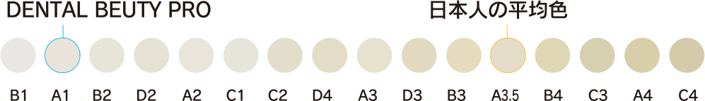 日本人の平均色(歯)